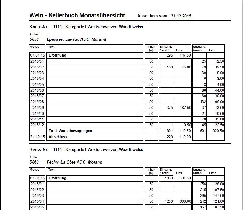 PCDrinkSoft WHK Weinkellerbuch Monatsuebersicht